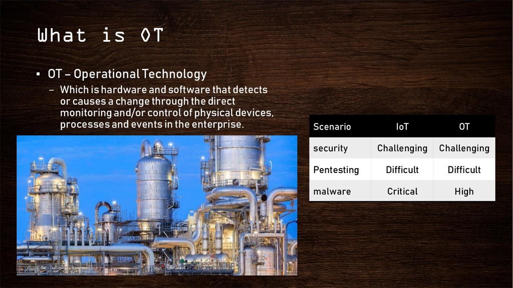 What is OT Scenario IoT OT security Challenging...