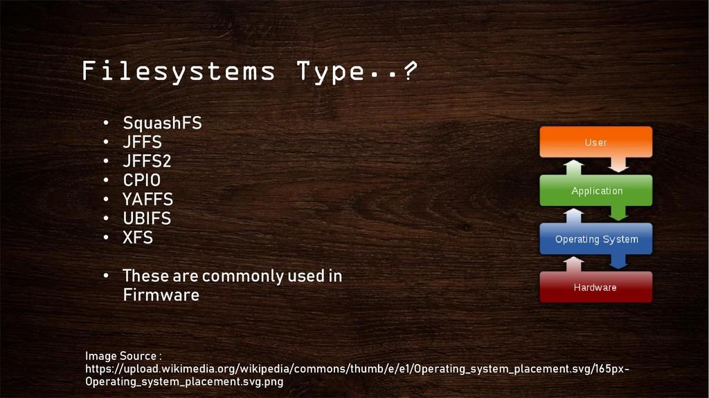 Filesystems Type..? Image Source : https://uplo...