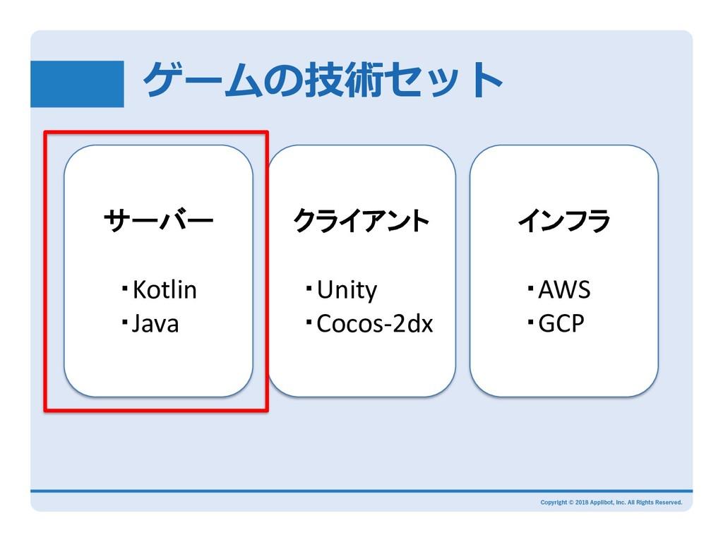 Kotlin  Java    Unity  Coc...