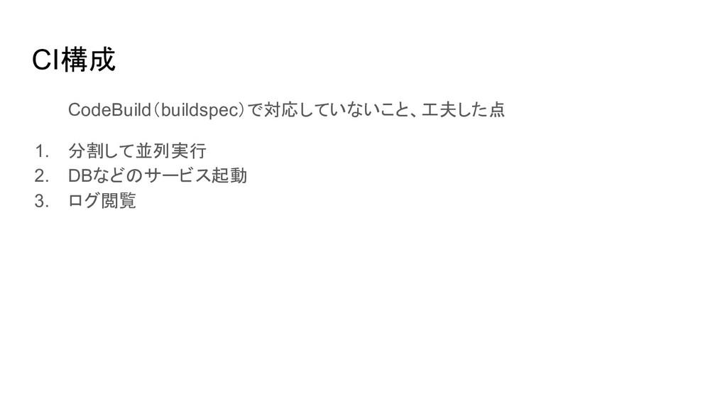 CI構成 CodeBuild(buildspec)で対応していないこと、工夫した点 1. 分割...