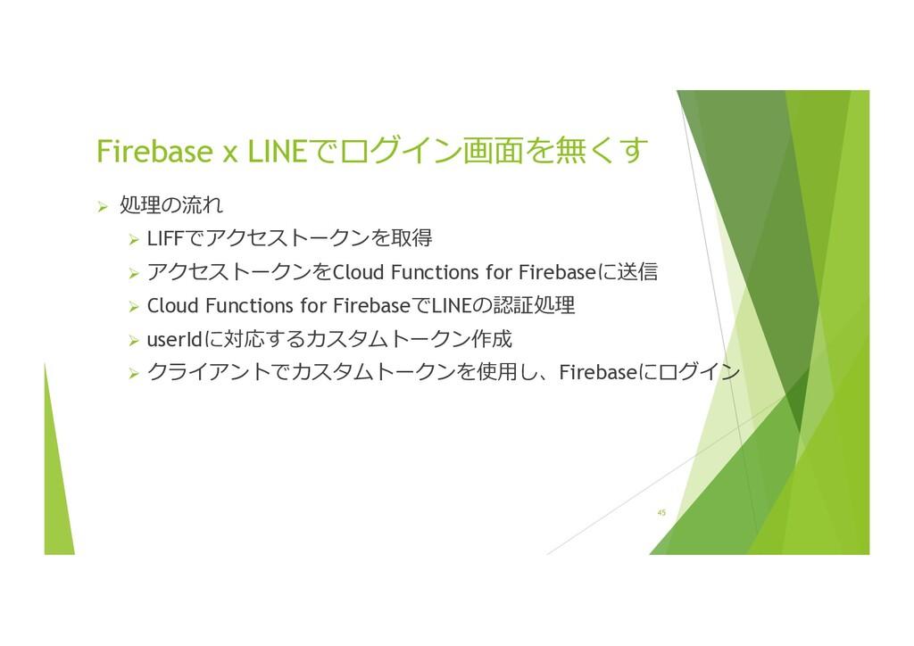45 Firebase x LINEでログイン画⾯を無くす Ø 処理の流れ Ø LIFFでアク...