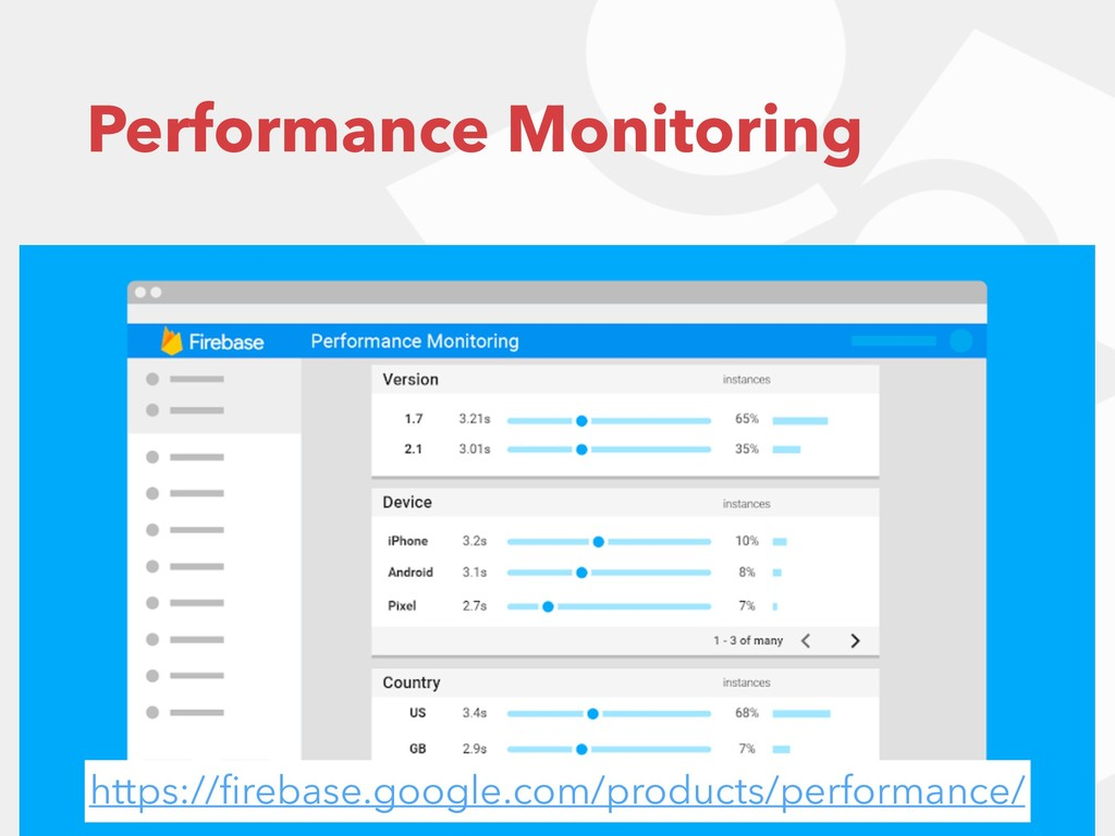 Performance Monitoring https://firebase.google.c...