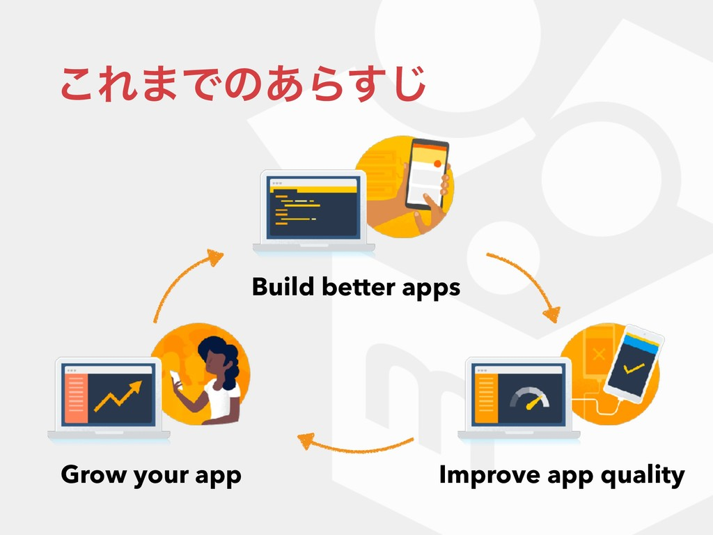͜Ε·Ͱͷ͋Β͢͡ Build better apps Improve app quality...