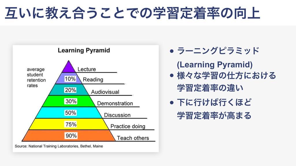 ޓ͍ʹڭ͑߹͏͜ͱͰͷֶशఆணͷ্ • ϥʔχϯάϐϥϛου (Learning Pyr...