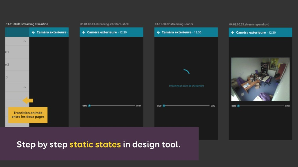 Step by step static states in design tool.