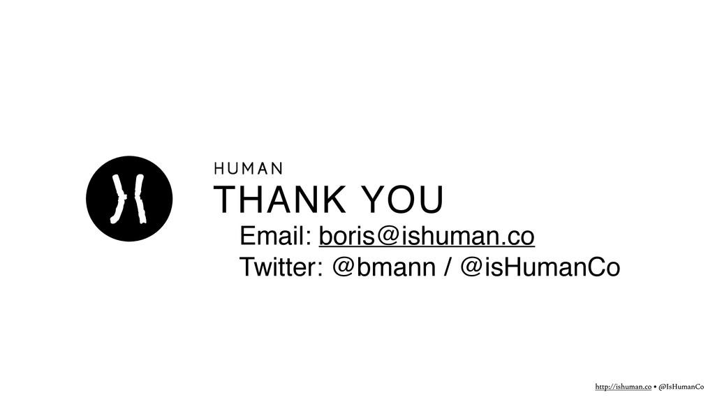 http://ishuman.co • @IsHumanCo THANK YOU Email:...