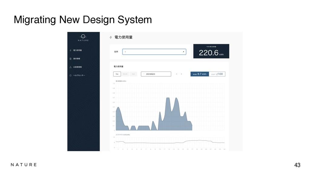 Migrating New Design System 43