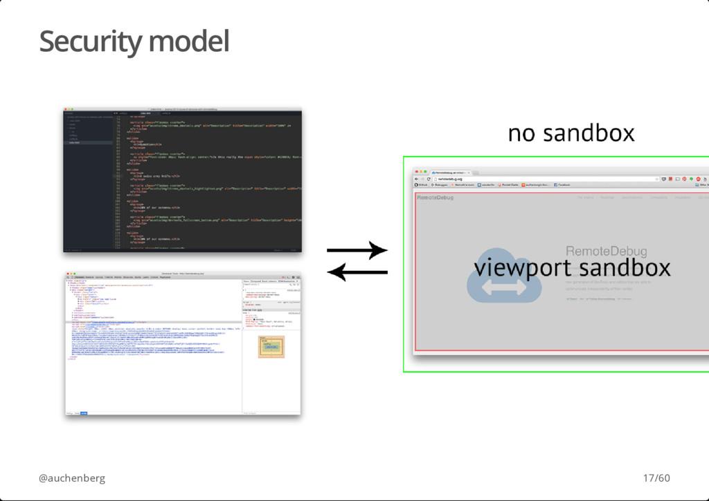 Security model @auchenberg 17/60