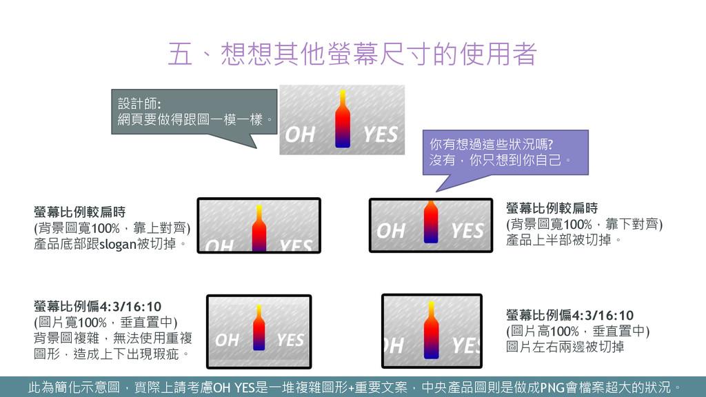 五、想想其他螢幕尺寸的使用者 設計師: 網頁要做得跟圖一模一樣。 螢幕比例較扁時 (背景圖寬1...