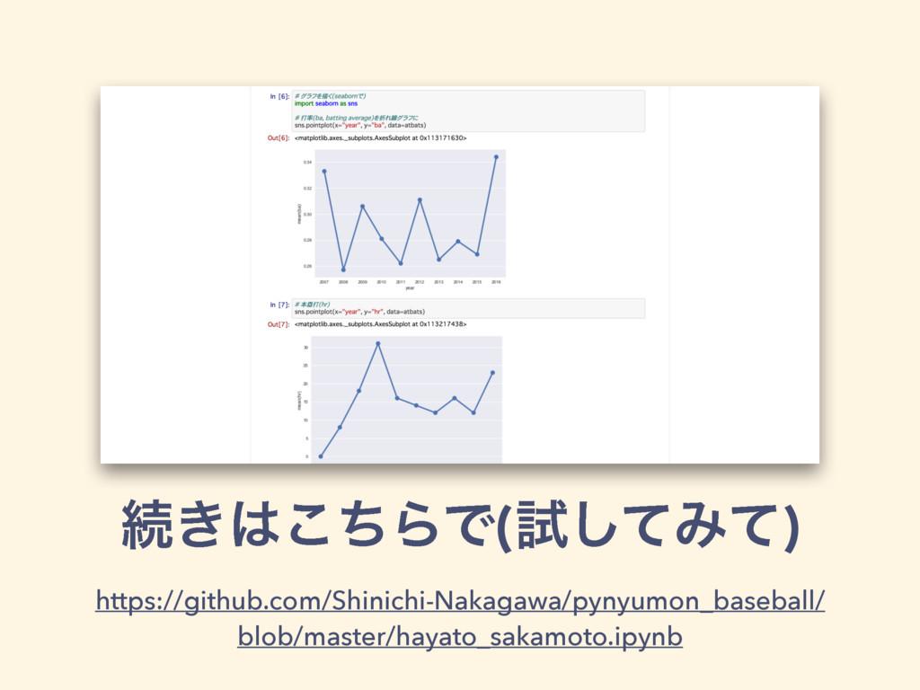 ଓ͖ͪ͜ΒͰ(ࢼͯ͠Έͯ) https://github.com/Shinichi-Naka...