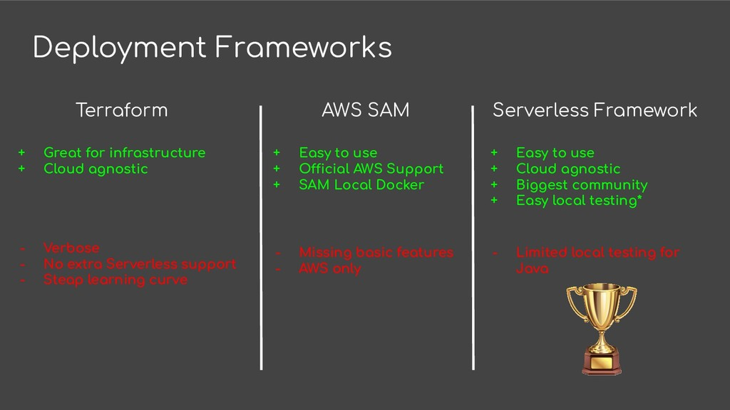 Deployment Frameworks AWS SAM Terraform + Easy ...