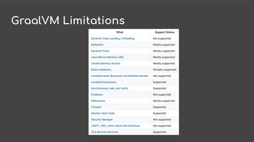 GraalVM Limitations