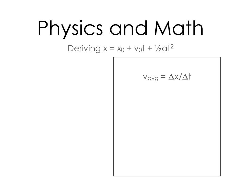 Deriving x = x0 + v0t + ½at2 vavg = Δx/Δt Physi...