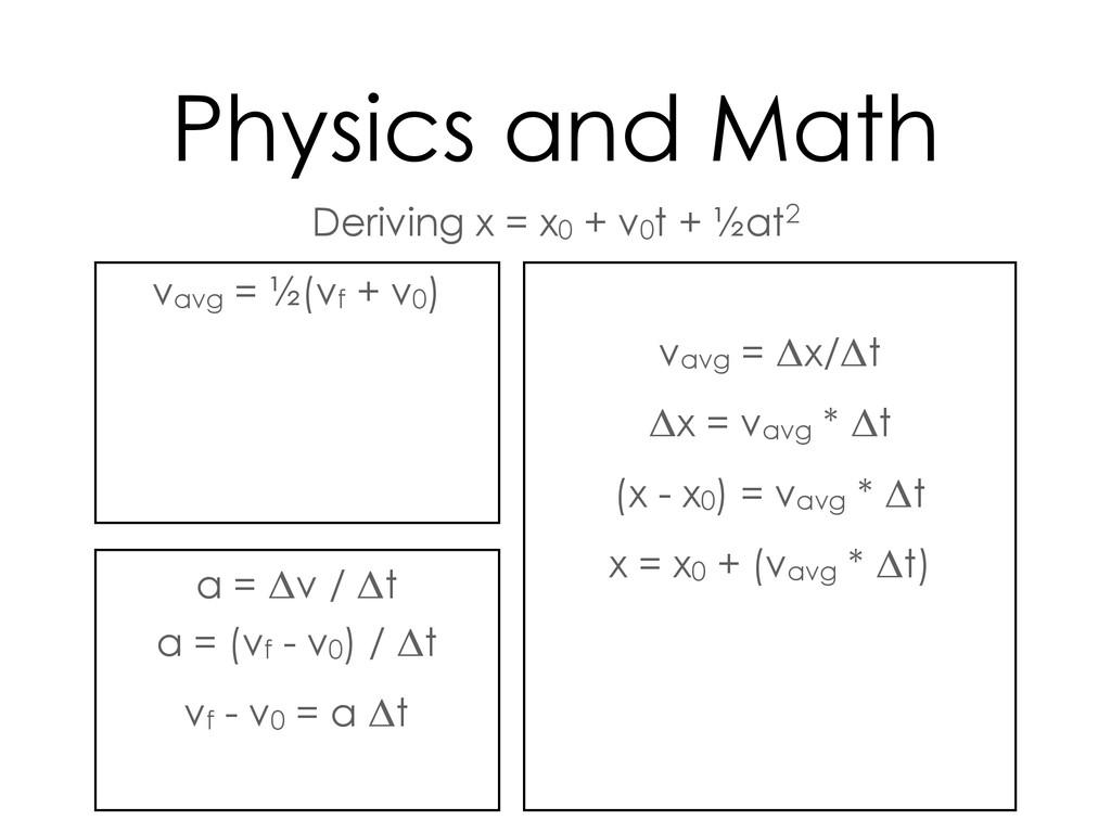 Deriving x = x0 + v0t + ½at2 vavg = Δx/Δt Δx = ...