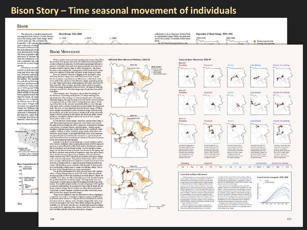 Bison Story – Time seasonal movement of individ...