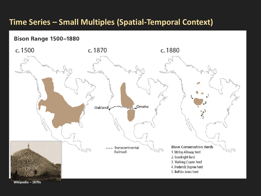 Time Series – Small Multiples (Spatial-Temporal...