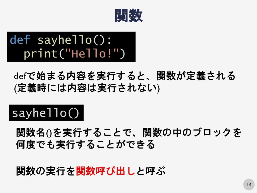 "14 def sayhello(): print(""Hello!"") defで始まる内容を実行..."