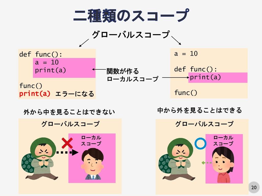 20 def func(): a = 10 print(a) func() print(a) ...