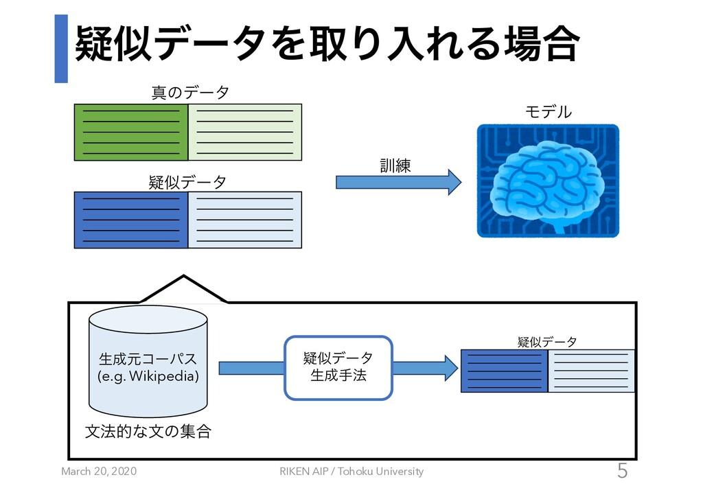 ٙσʔλΛऔΓೖΕΔ߹ March 20, 2020 RIKEN AIP / Tohoku...