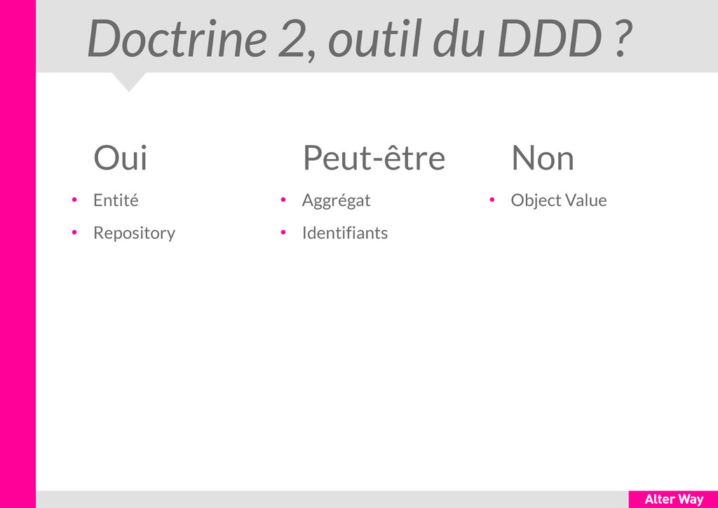 Doctrine 2, outil du DDD ? Oui ● Entité ● Repos...
