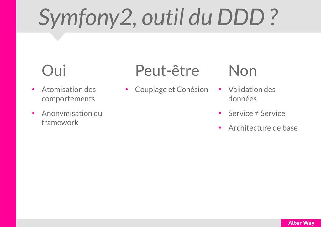 Symfony2, outil du DDD ? Oui ● Atomisation des ...