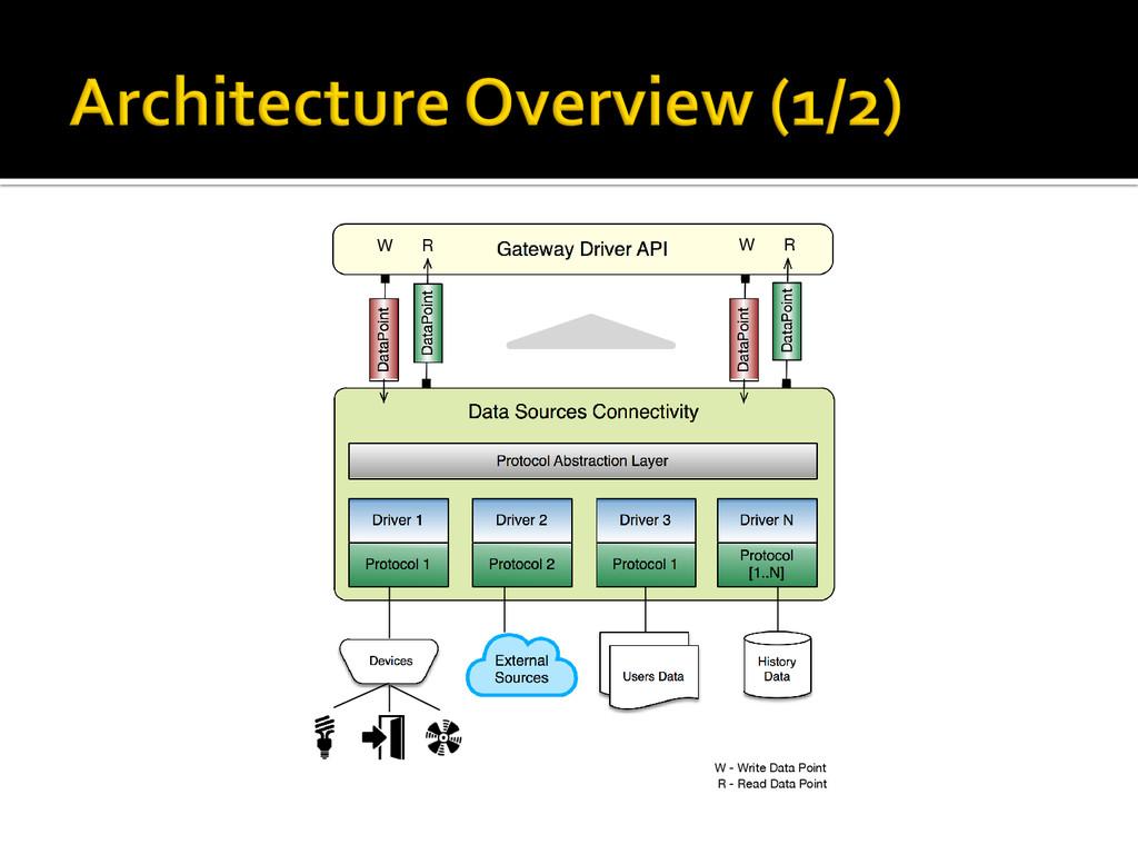 Gateway Driver API Data Sources Connectivity Pr...