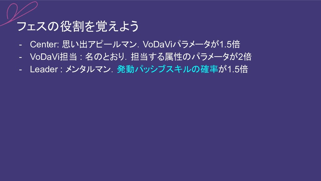 フェスの役割を覚えよう - Center: 思い出アピールマン.VoDaViパラメータが1.5...