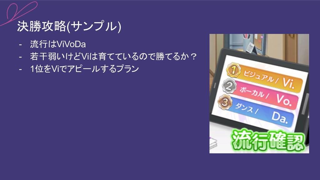 決勝攻略(サンプル) - 流行はViVoDa - 若干弱いけどViは育てているので勝てるか? ...