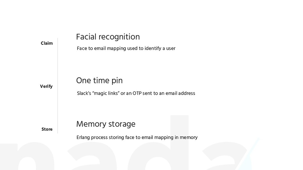 Claim Verify Store Facial recognition One time ...