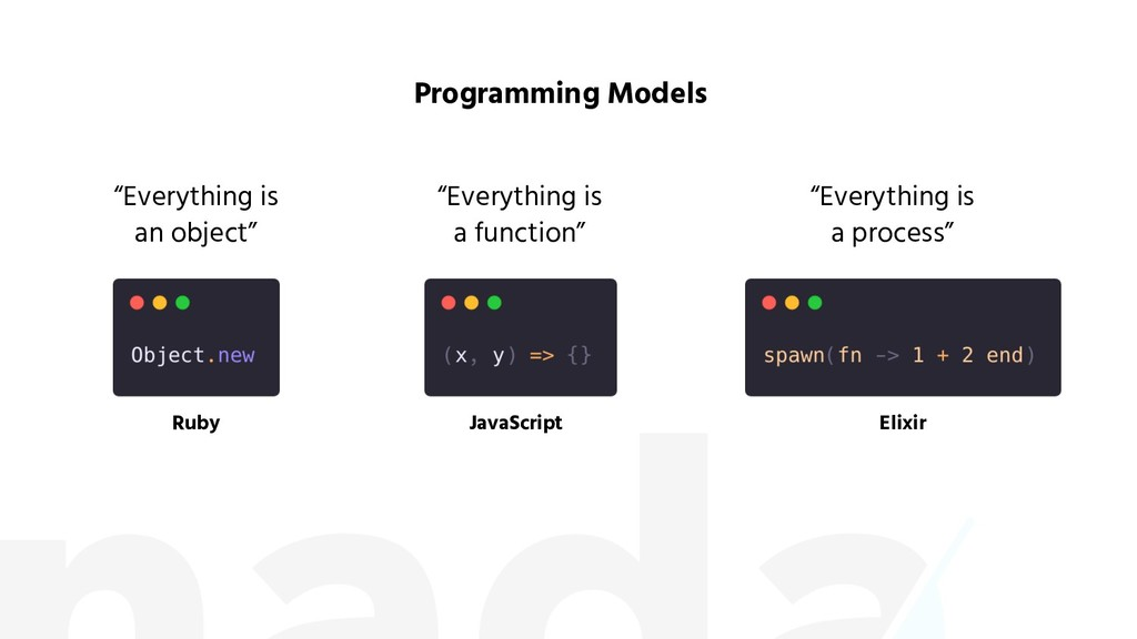 "Programming Models ""Everything is an object"" ""E..."