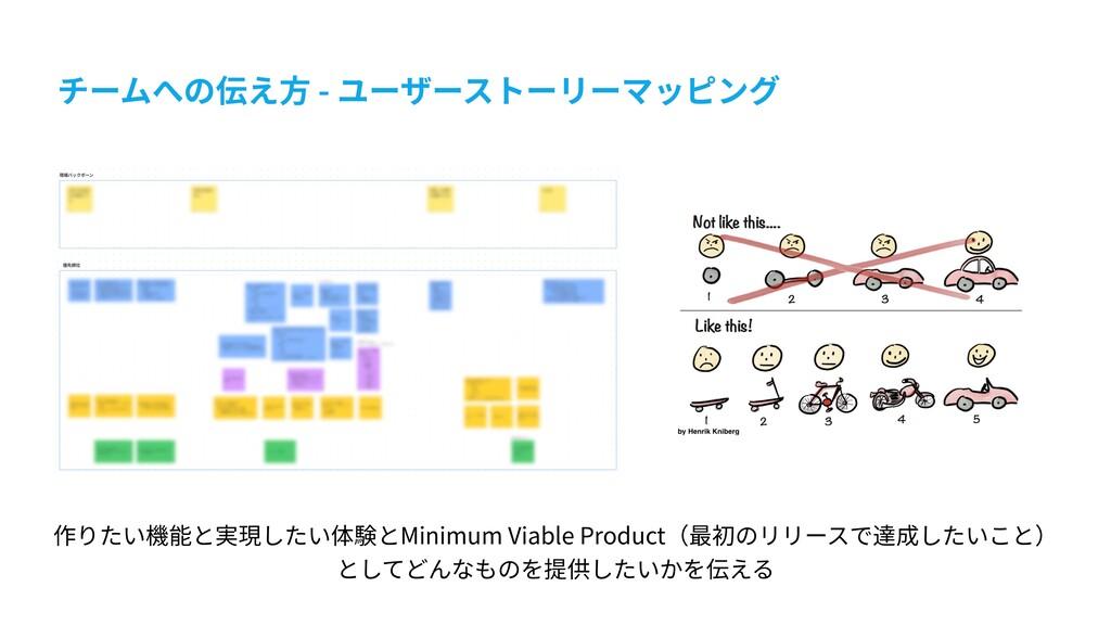 - Minimum Viable Product