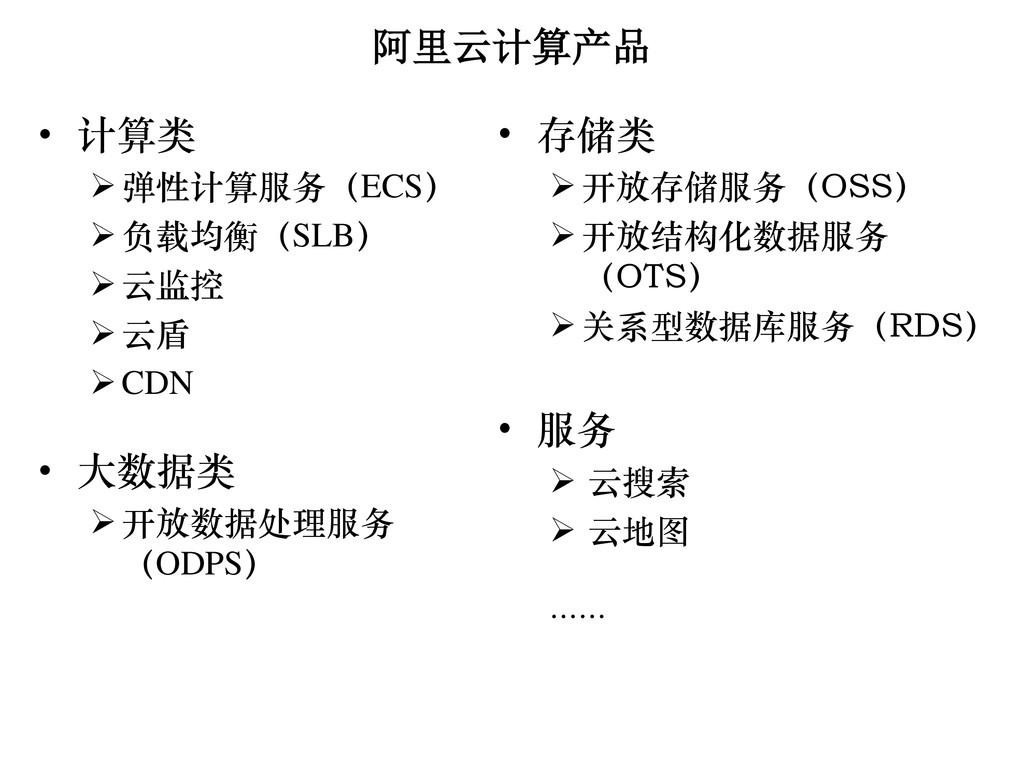 阿里云计算产品 • 计算类 弹性计算服务(ECS) 负载均衡(SLB) 云监控 云盾 ...