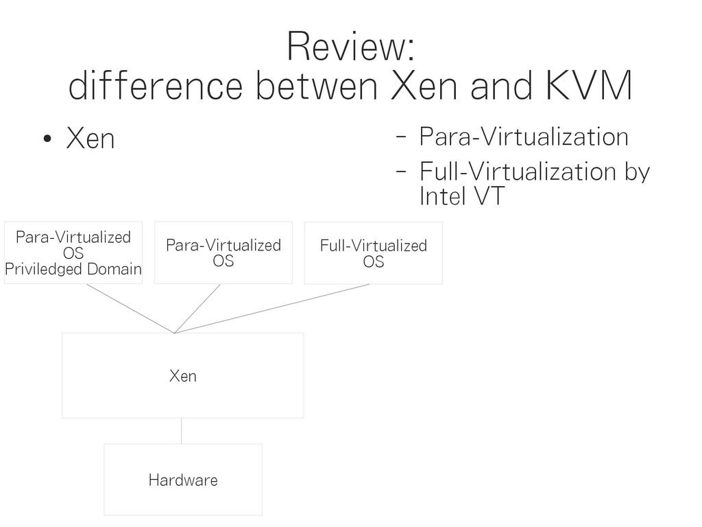 Review: difference betwen Xen and KVM ● Xen – P...