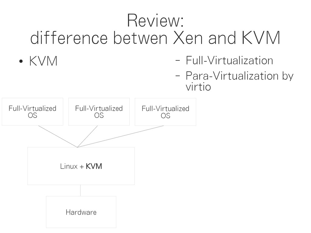 Review: difference betwen Xen and KVM ● KVM – F...