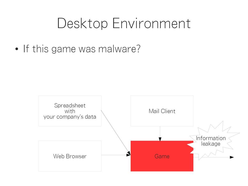 Desktop Environment ● If this game was malware?...