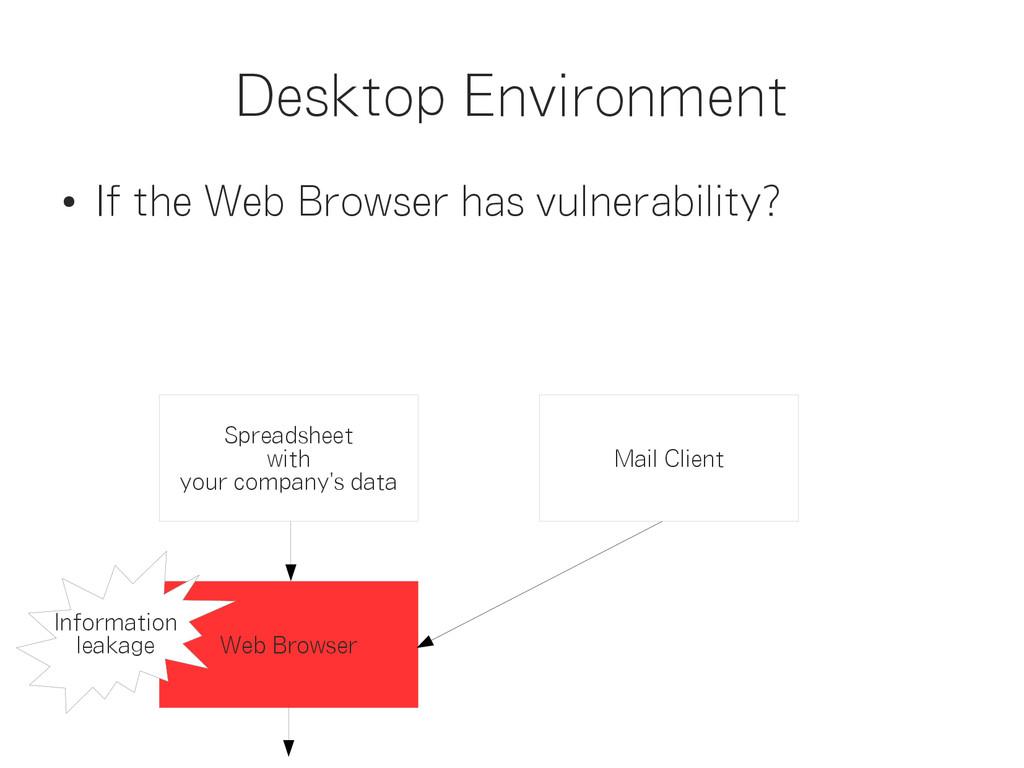 Desktop Environment ● If the Web Browser has vu...