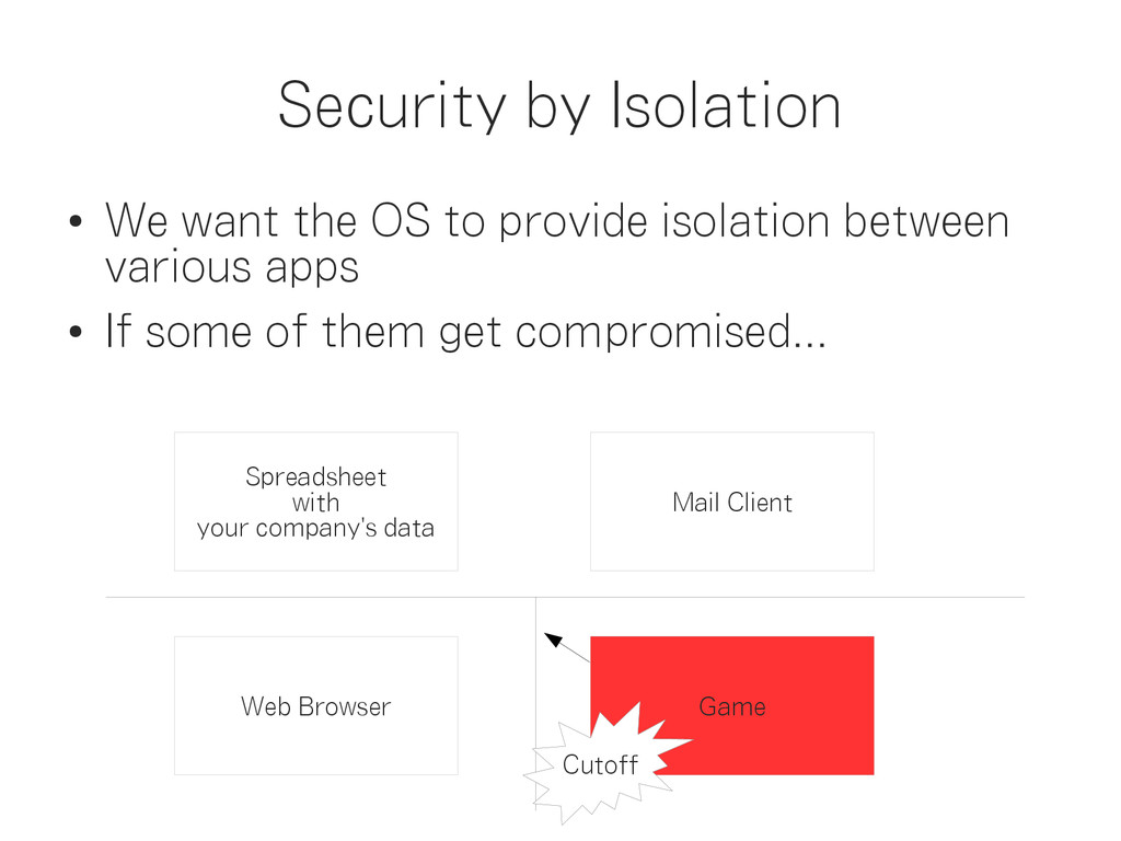 Security by Isolation ● We want the OS to provi...