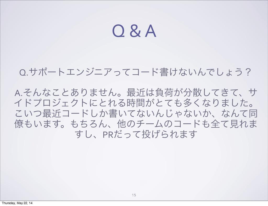 Q & A 15 Q.αϙʔτΤϯδχΞͬͯίʔυॻ͚ͳ͍ΜͰ͠ΐ͏ʁ A.ͦΜͳ...