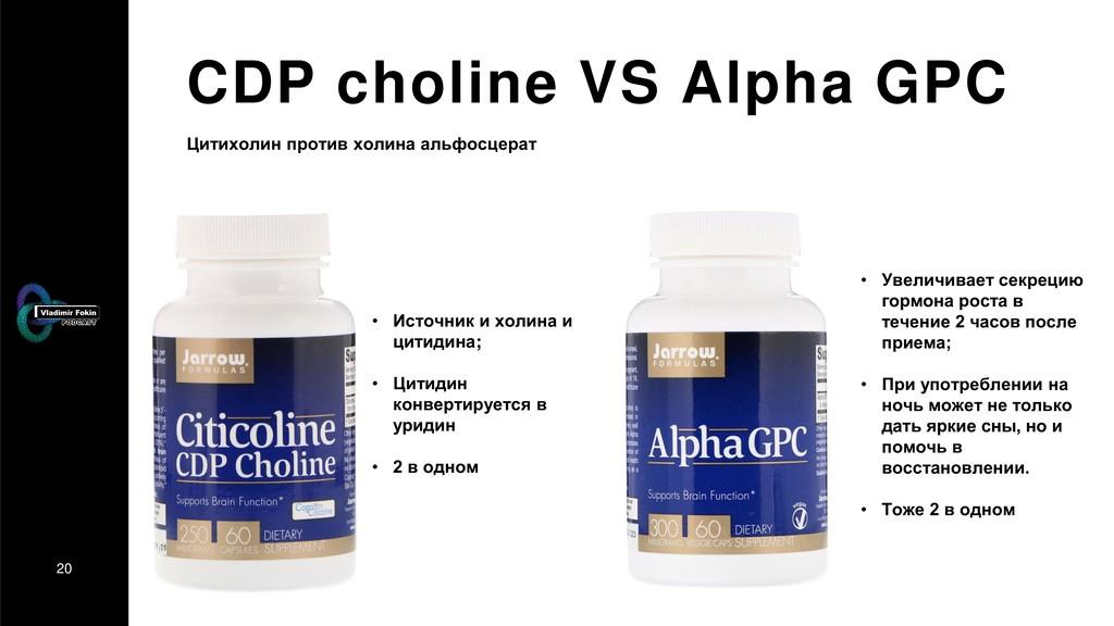 20 CDP choline VS Alpha GPC Цитихолин против хо...