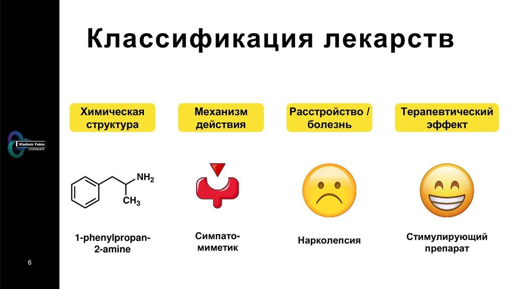 6 Классификация лекарств Химическая структура Р...