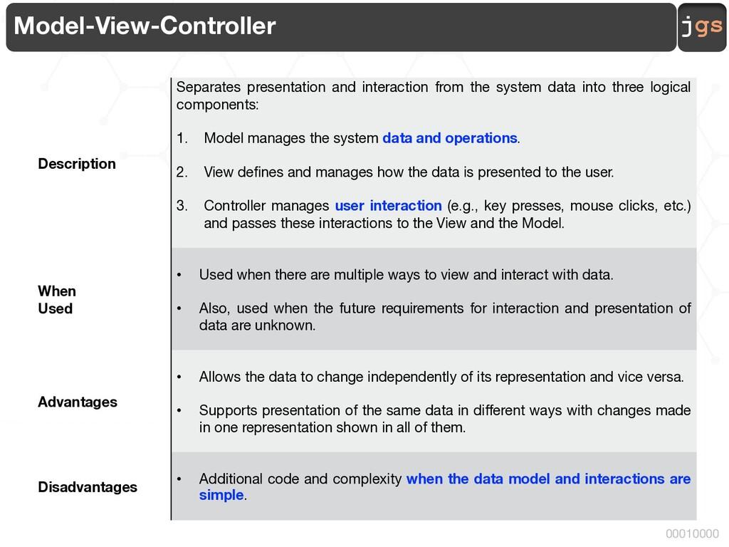 jgs 00010000 Model-View-Controller Description ...
