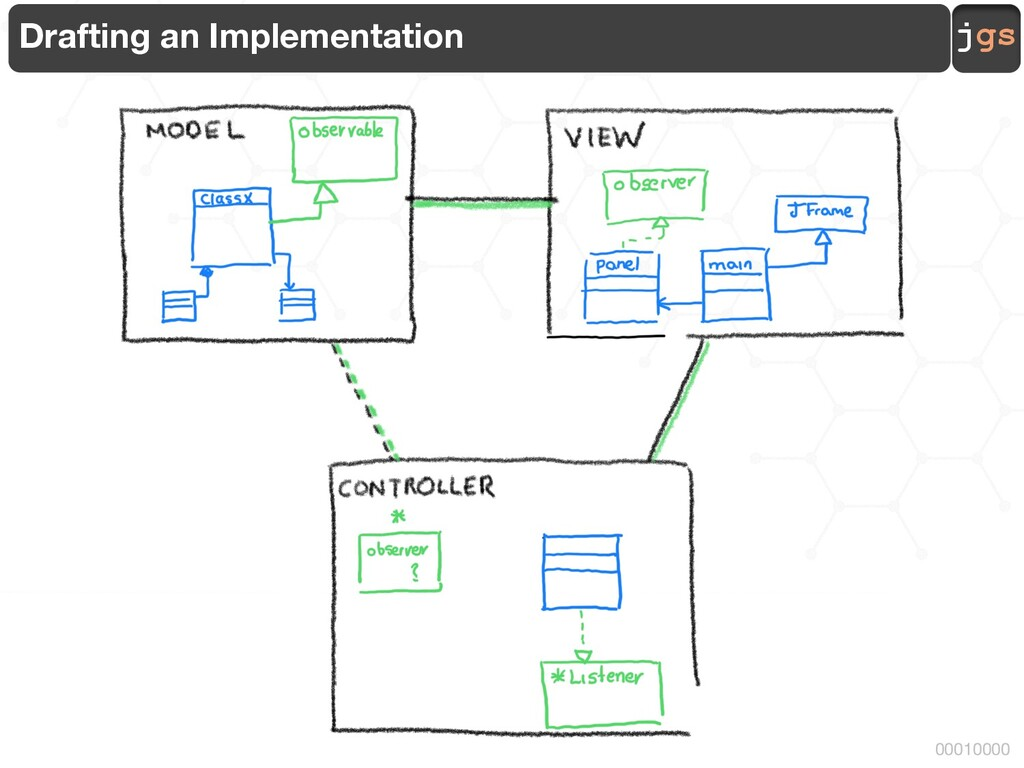 jgs 00010000 Drafting an Implementation