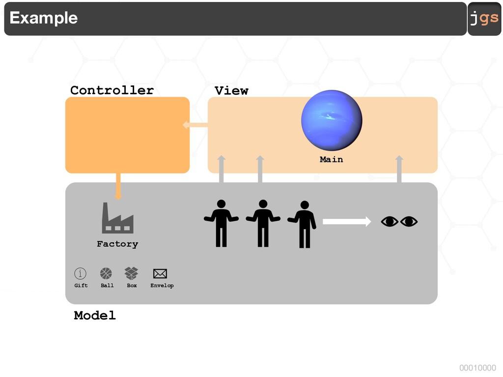 jgs 00010000 Example Main Factory Controller Vi...