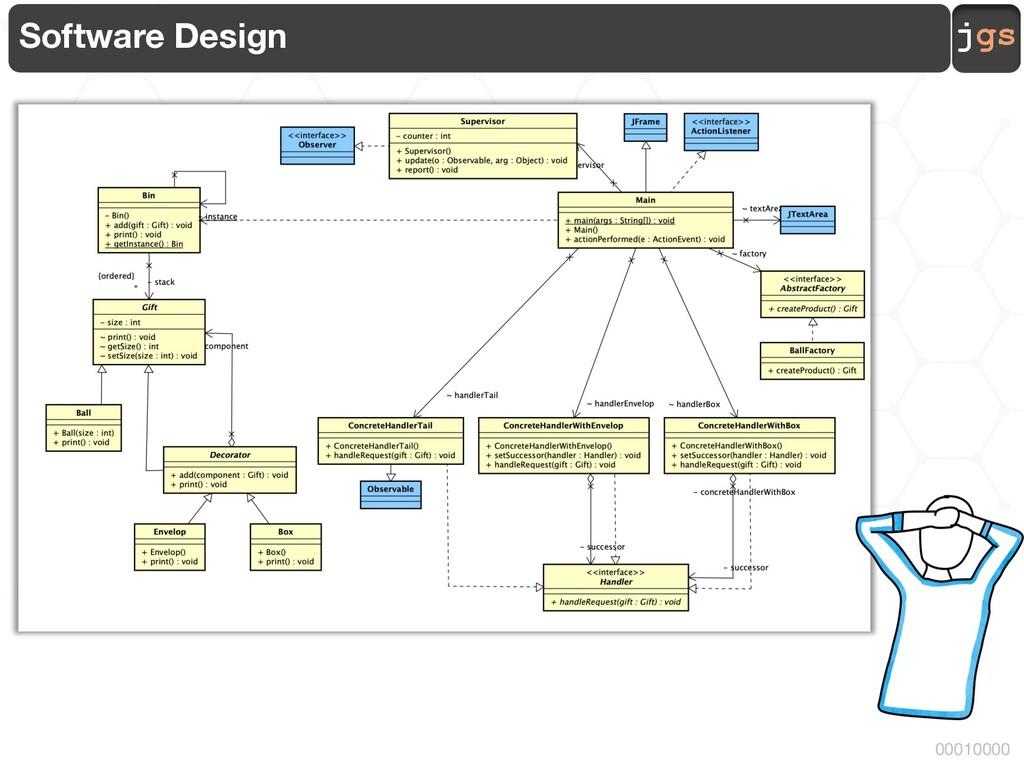 jgs 00010000 Software Design