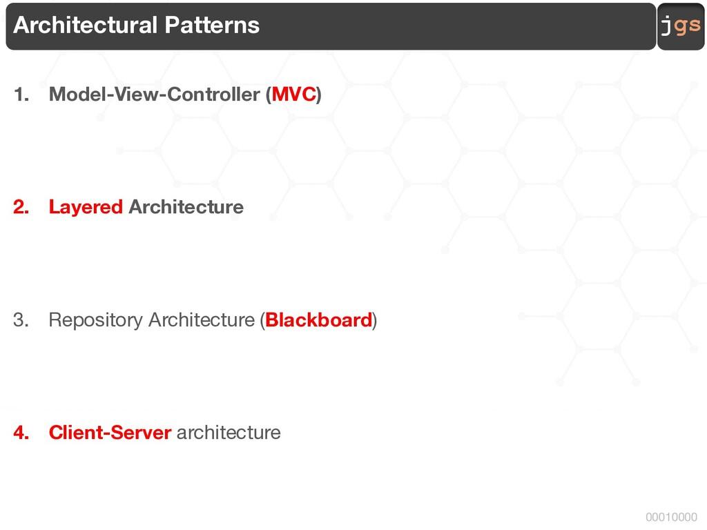 jgs 00010000 Architectural Patterns 1. Model-Vi...