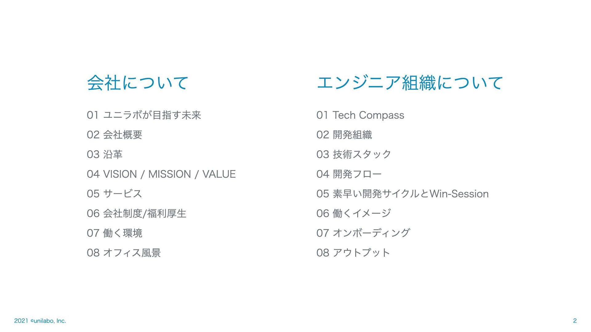 01 ユニラボが目指す未来  02 会社概要  03 沿革  04 VISION ...