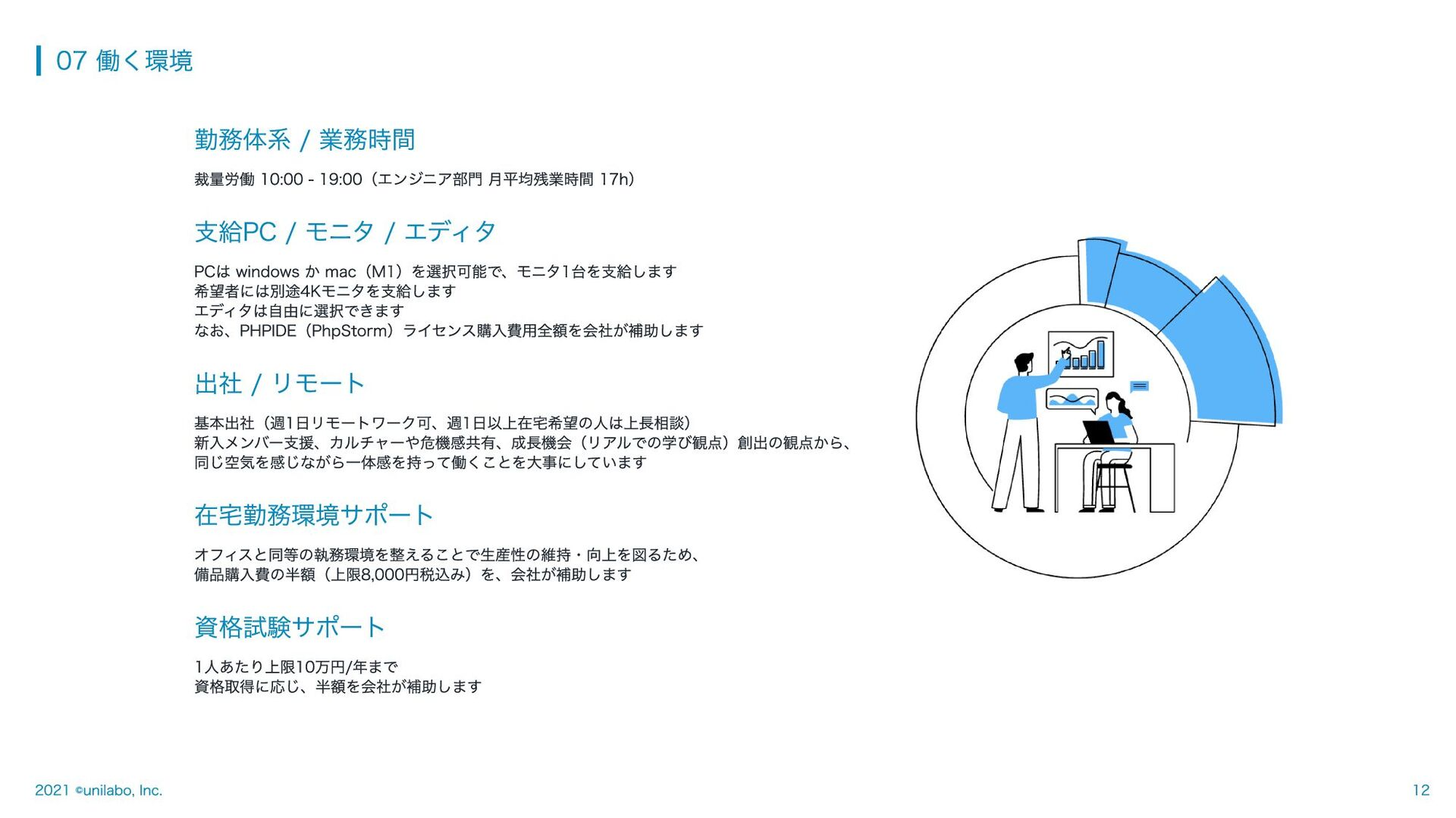 勤務体系 / 業務時間  裁量労働 / 10:00 - 19:00(エンジニア部門 月平均...