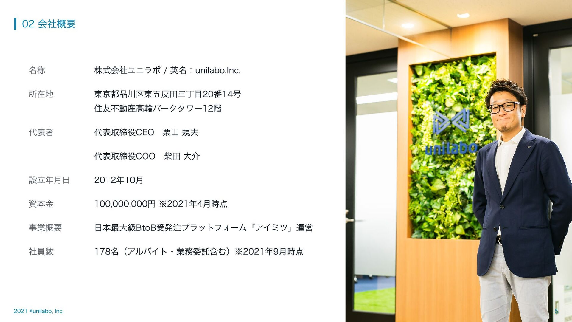 名称 株式会社ユニラボ / 英名:unilabo,Inc.  所在地 東京都品川区東五反...
