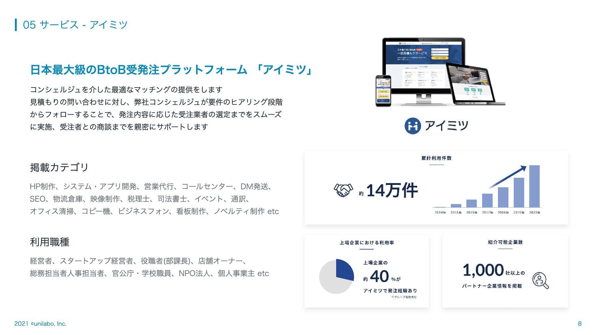 サービス  日本最大級のBtoB受発注プラットフォーム 「アイミツ」   特徴  ...