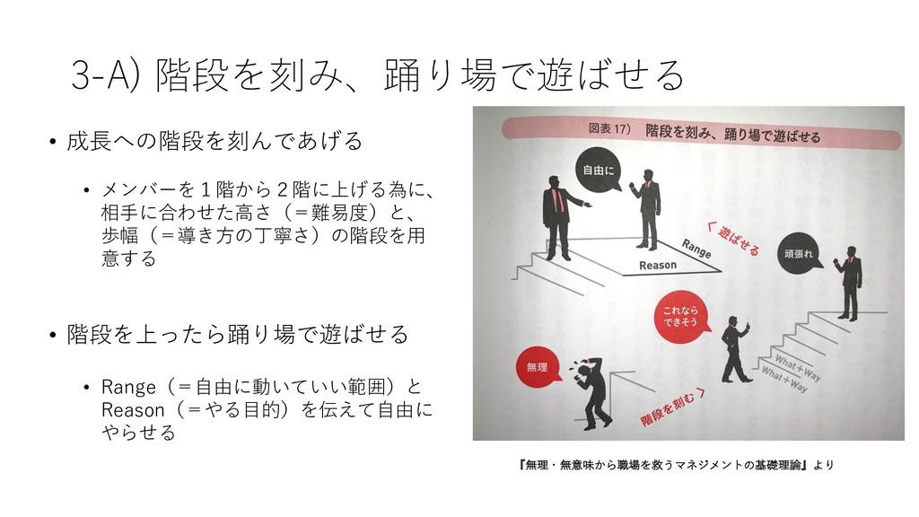 3-A) 階段を刻み、踊り場で遊ばせる • 成⻑への階段を刻んであげる • メンバーを1階から...